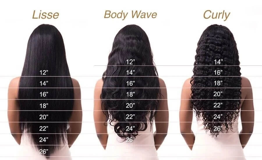 TISSAGE BODY WAVE