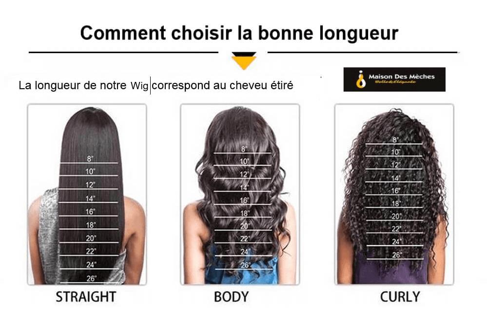 Comment choisir votre longueur de perruque